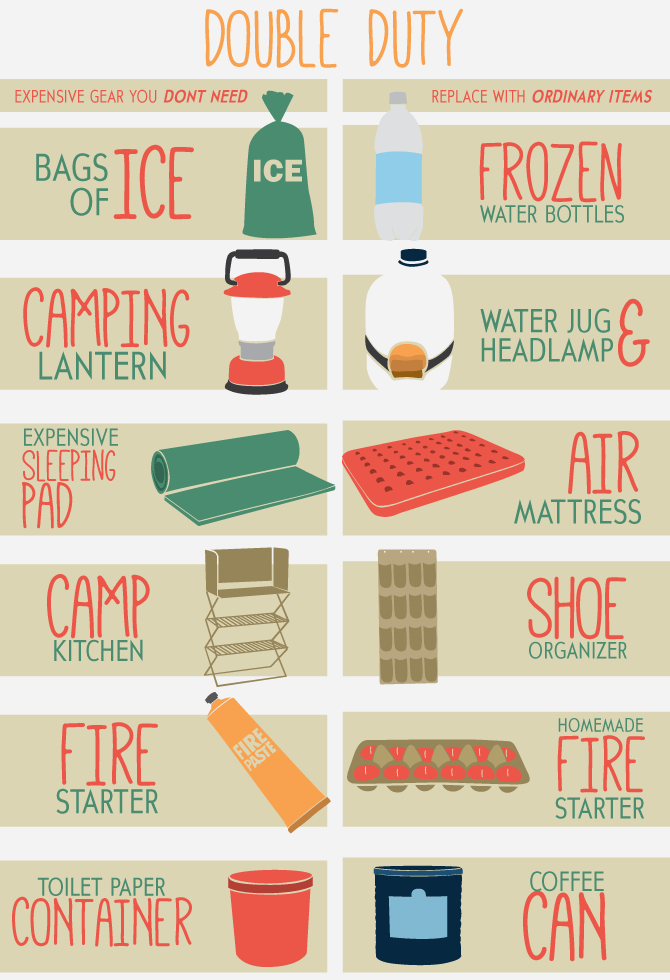 Items that double for camping equipment